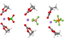 The anion effect on Li+ ion coordination structure in ethylene carbonate solutions